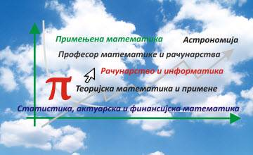 "<a href=""http://www.matf.bg.ac.rs/eng/m/91/osnovne-matematika/"">Undergraduate Studies - Mathematics</a>"